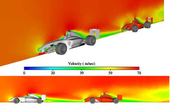 Airflow velocity contours on the car's centre line