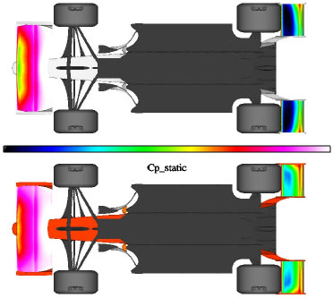 Surface static pressure over front and rear wings of both cars – Lead (White) Following car (Red)