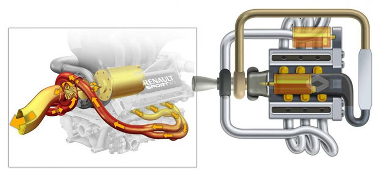 Renault F1 engine - exhaust solution